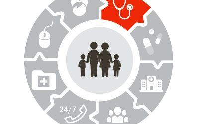 PRESS RELEASE: Patients & Doctors Alike Find New Hope in DPC Model of Healthcare